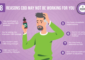 8 Reasons Why CBD Infographic
